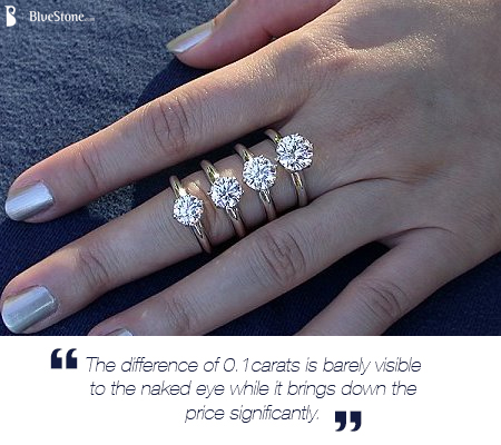 A difference of .1 carats makes a lot of difference in the price.